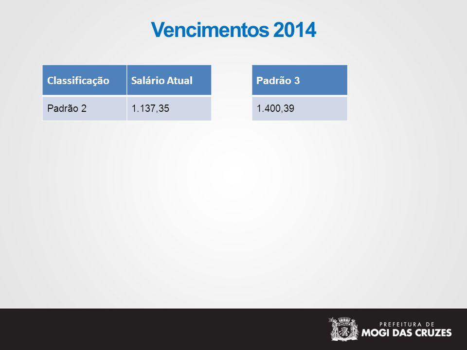 Vencimentos 2014 Classificação Padrão 2 Padrão 3 1.400,39 Salário Atual 1.137,35