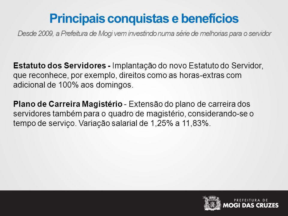 Principais conquistas e benefícios Desde 2009, a Prefeitura de Mogi vem investindo numa série de melhorias para o servidor Plano de Carreira – Progressão Horizontal - Entrou em vigor em 1º de janeiro de 2011, considerando principalmente o tempo de serviço dos servidores, o que resultou em um ganho real aos vencimentos de 1,25% a 13,23%.
