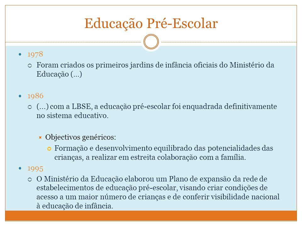 Educação Pré-Escolar 1978  Foram criados os primeiros jardins de infância oficiais do Ministério da Educação (…) 1986  (...) com a LBSE, a educação pré-escolar foi enquadrada definitivamente no sistema educativo.