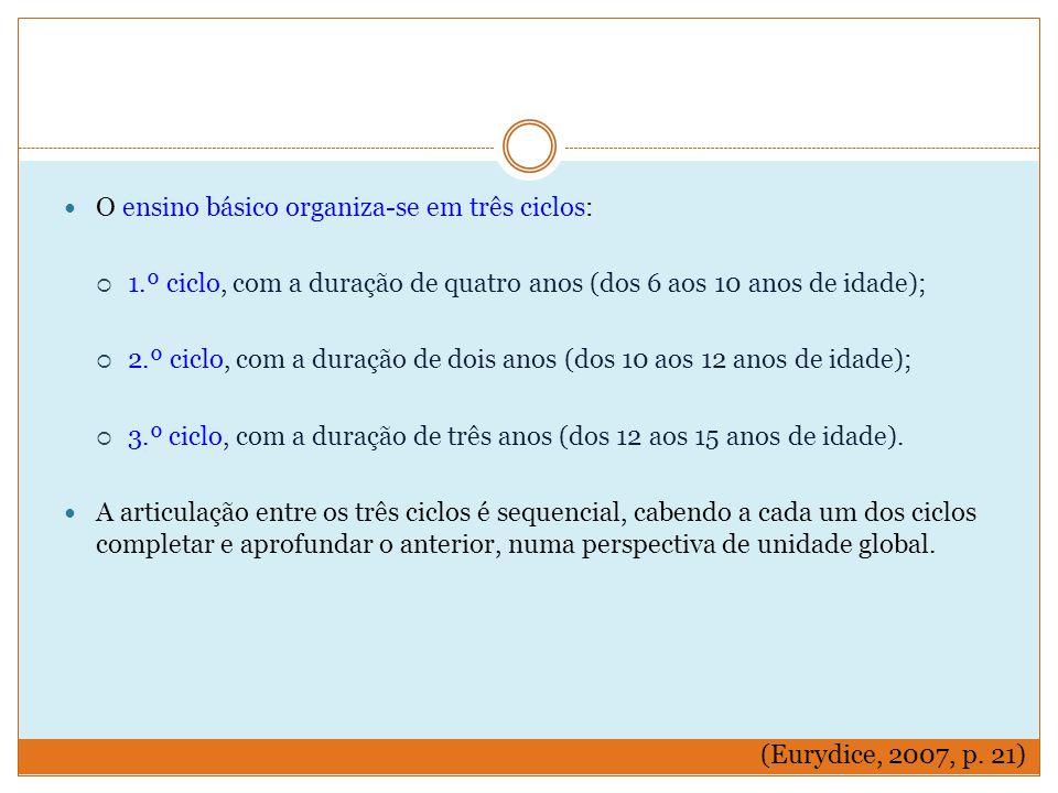 O ensino básico organiza-se em três ciclos:  1.º ciclo, com a duração de quatro anos (dos 6 aos 10 anos de idade);  2.º ciclo, com a duração de dois anos (dos 10 aos 12 anos de idade);  3.º ciclo, com a duração de três anos (dos 12 aos 15 anos de idade).