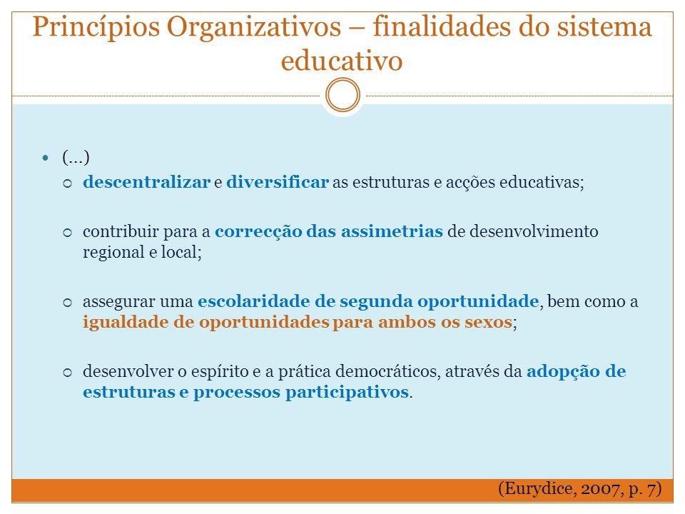 Organização da formação, reconhecimento e mobilidade (LBSE, Artigo 13.º) 1.