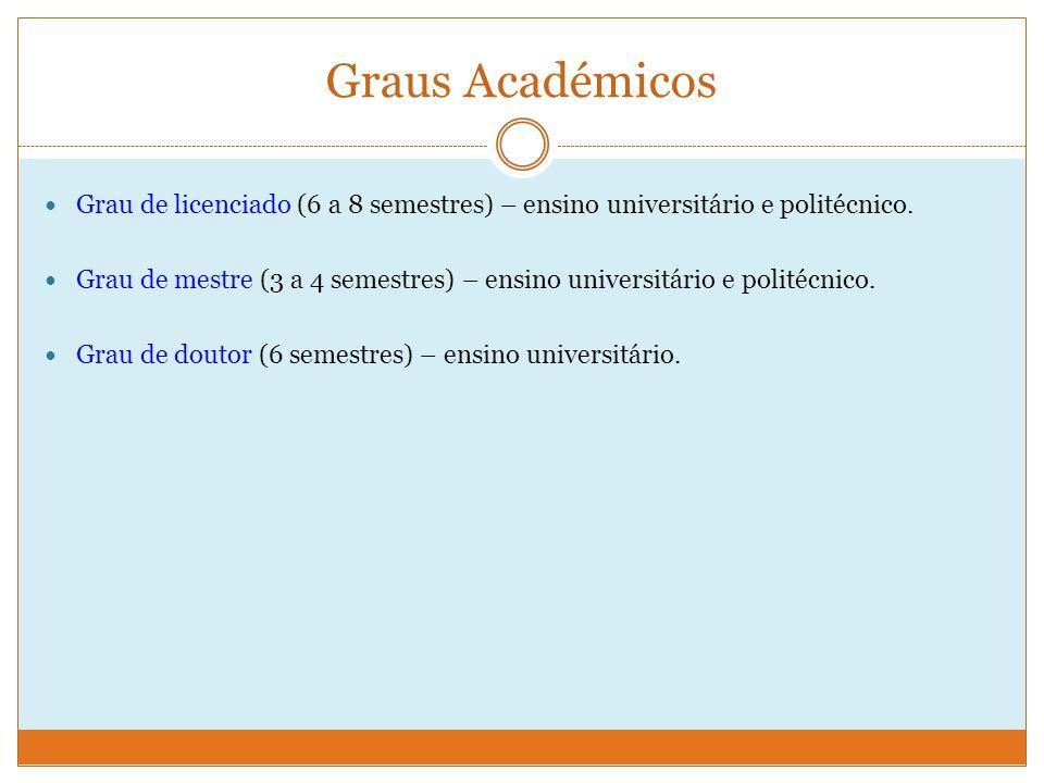 Graus Académicos Grau de licenciado (6 a 8 semestres) – ensino universitário e politécnico.