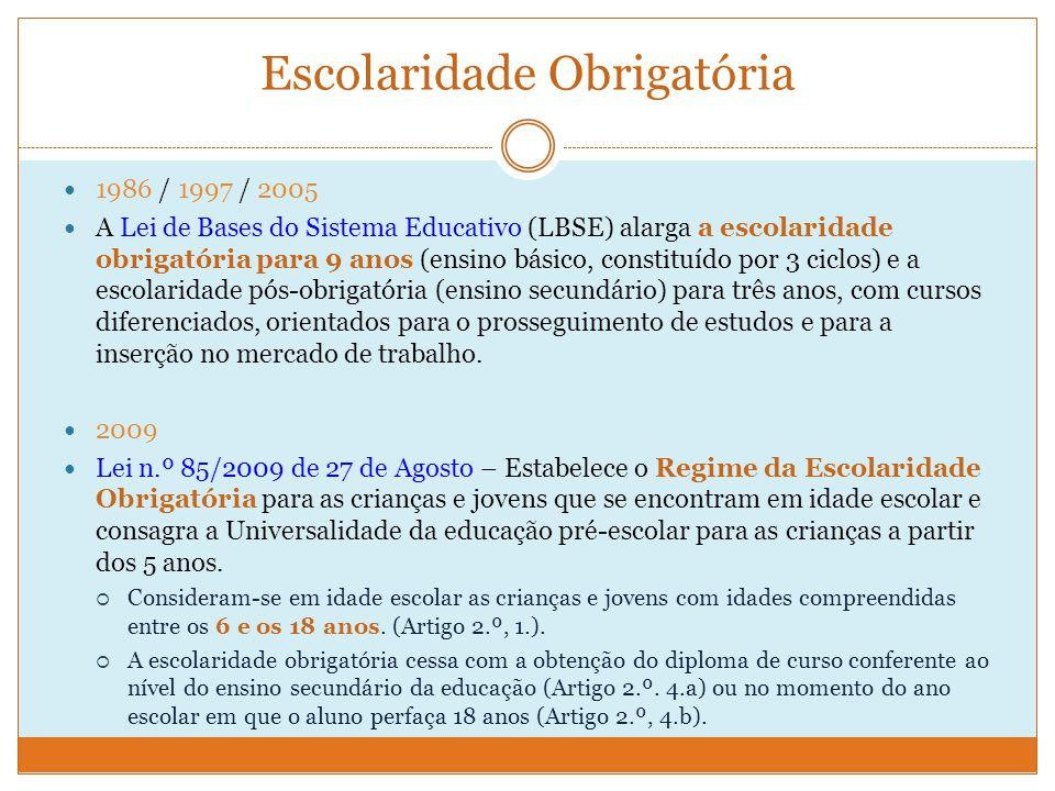 1997  Lei-Quadro da Educação Pré-Escolar – Lei n.º 5/1997.