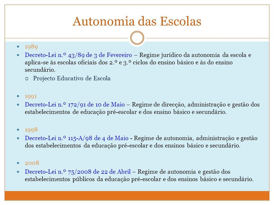 Autonomia das Escolas 1989 Decreto-Lei n.º 43/89 de 3 de Fevereiro – Regime jurídico da autonomia da escola e aplica-se às escolas oficiais dos 2.º e 3.º ciclos do ensino básico e às do ensino secundário.