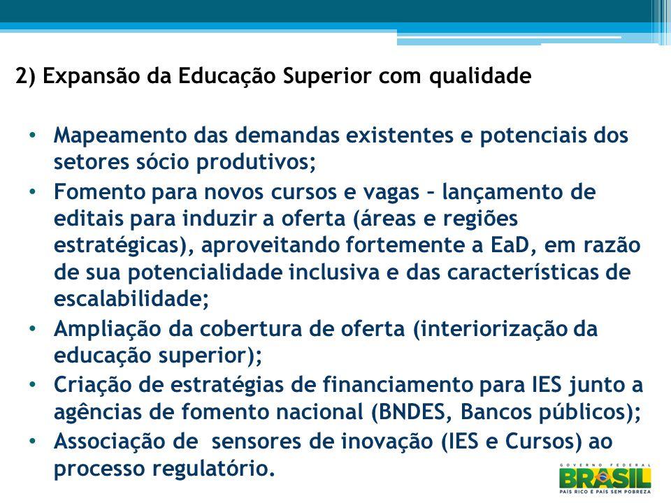 2) Expansão da Educação Superior com qualidade Mapeamento das demandas existentes e potenciais dos setores sócio produtivos; Fomento para novos cursos e vagas – lançamento de editais para induzir a oferta (áreas e regiões estratégicas), aproveitando fortemente a EaD, em razão de sua potencialidade inclusiva e das características de escalabilidade; Ampliação da cobertura de oferta (interiorização da educação superior); Criação de estratégias de financiamento para IES junto a agências de fomento nacional (BNDES, Bancos públicos); Associação de sensores de inovação (IES e Cursos) ao processo regulatório.