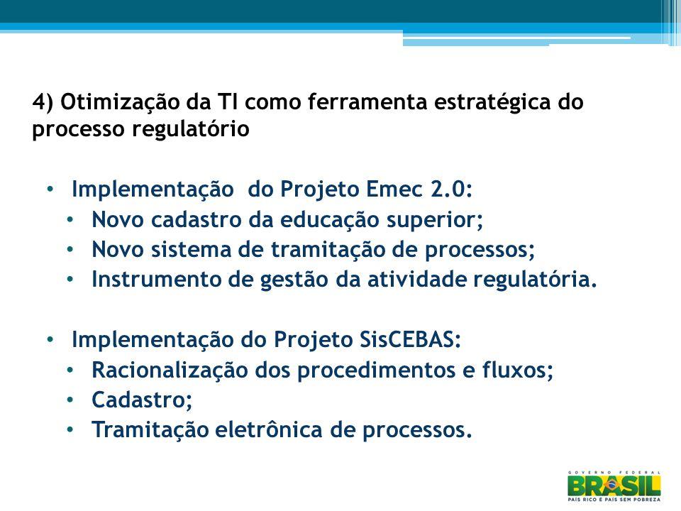 4) Otimização da TI como ferramenta estratégica do processo regulatório Implementação do Projeto Emec 2.0: Novo cadastro da educação superior; Novo sistema de tramitação de processos; Instrumento de gestão da atividade regulatória.