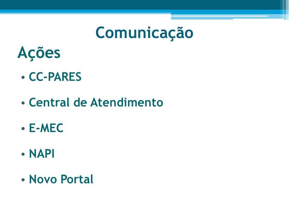 Comunicação Ações CC-PARES Central de Atendimento E-MEC NAPI Novo Portal