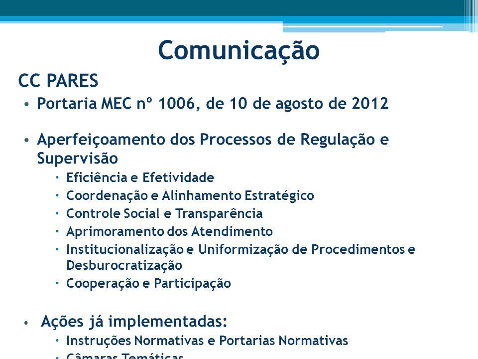 Comunicação CC PARES Portaria MEC nº 1006, de 10 de agosto de 2012 Aperfeiçoamento dos Processos de Regulação e Supervisão  Eficiência e Efetividade  Coordenação e Alinhamento Estratégico  Controle Social e Transparência  Aprimoramento dos Atendimento  Institucionalização e Uniformização de Procedimentos e Desburocratização  Cooperação e Participação Ações já implementadas:  Instruções Normativas e Portarias Normativas  Câmaras Temáticas