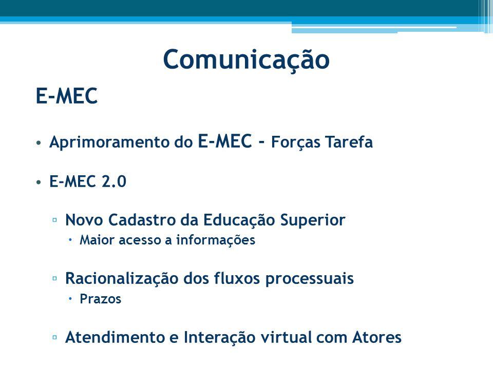 Comunicação E-MEC Aprimoramento do E-MEC - Forças Tarefa E-MEC 2.0 ▫ Novo Cadastro da Educação Superior  Maior acesso a informações ▫ Racionalização dos fluxos processuais  Prazos ▫ Atendimento e Interação virtual com Atores