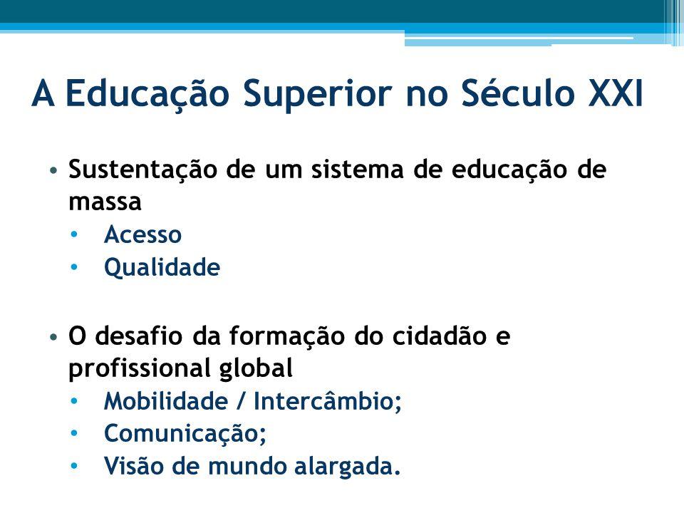 A Educação Superior no Século XXI Sustentação de um sistema de educação de massa Acesso Qualidade O desafio da formação do cidadão e profissional global Mobilidade / Intercâmbio; Comunicação; Visão de mundo alargada.