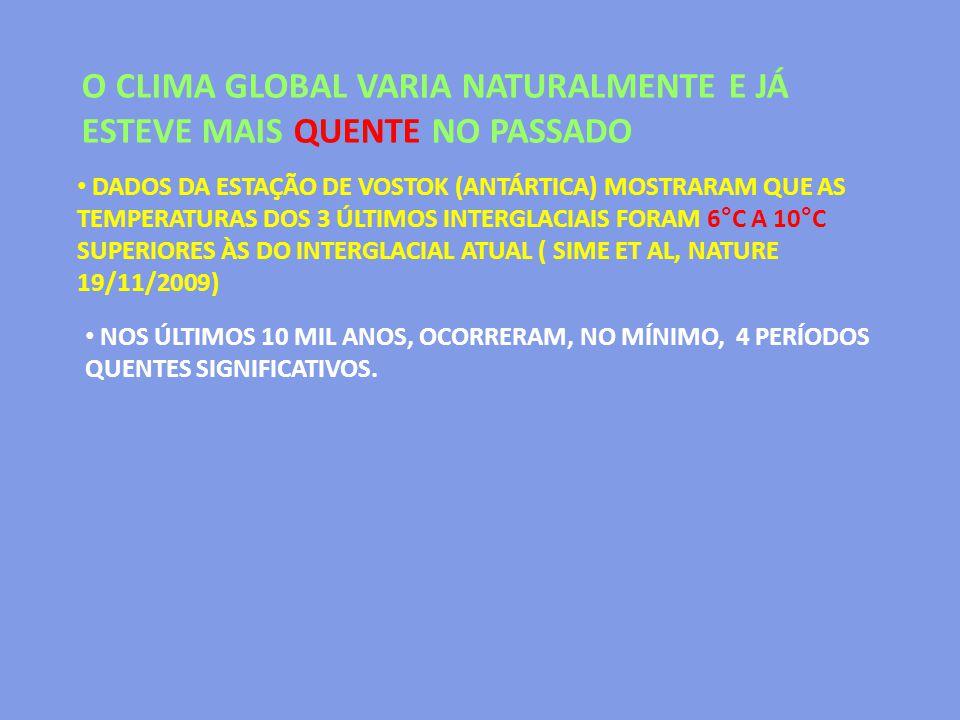AQUECIMENTO GLOBAL ANTROPOGÊNICO O CO 2 NÃO CONTROLA O CLIMA GLOBAL CO 2 Δ T E O CO2 AUMENTANDO......