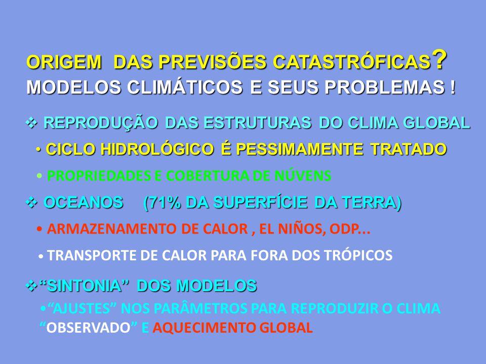 ORIGEM DAS PREVISÕES CATASTRÓFICAS ? MODELOS CLIMÁTICOS E SEUS PROBLEMAS !  REPRODUÇÃO DAS ESTRUTURAS DO CLIMA GLOBAL CICLO HIDROLÓGICO É PESSIMAMENT