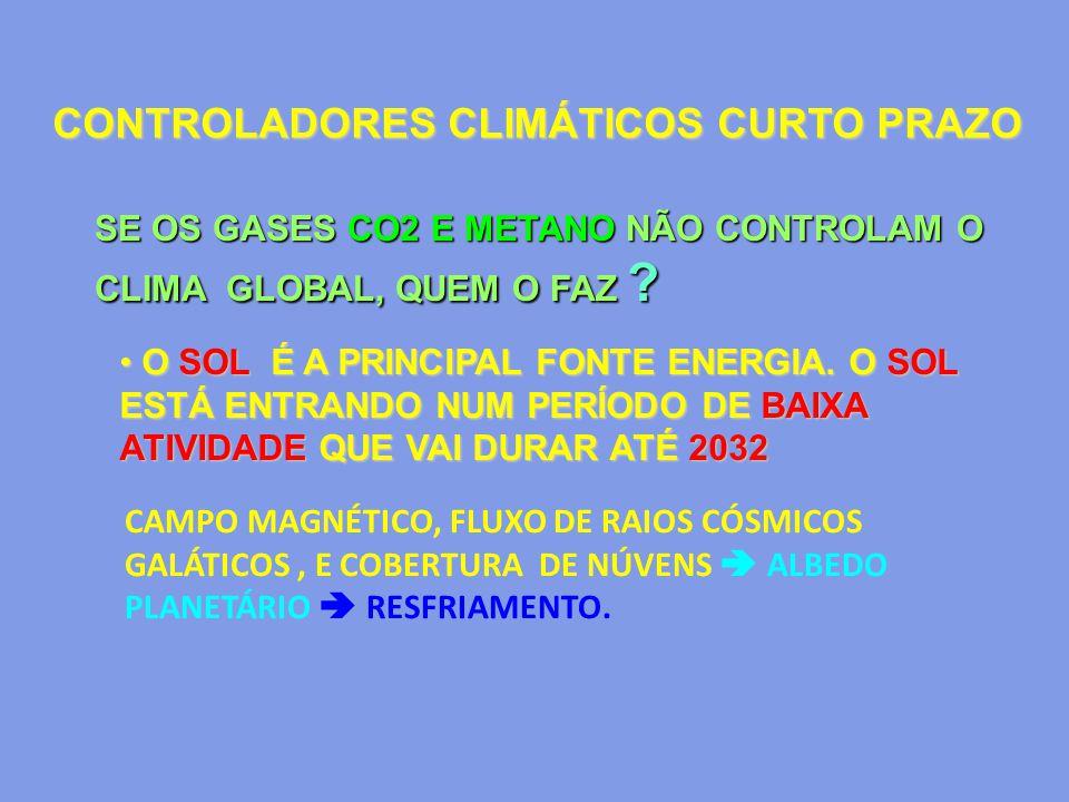 SE OS GASES CO2 E METANO NÃO CONTROLAM O CLIMA GLOBAL, QUEM O FAZ ? O SOL É A PRINCIPAL FONTE ENERGIA. O SOL ESTÁ ENTRANDO NUM PERÍODO DE BAIXA ATIVID