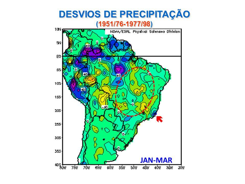 DESVIOS DE PRECIPITAÇÃO (1951/76-1977/98) JAN-MAR 