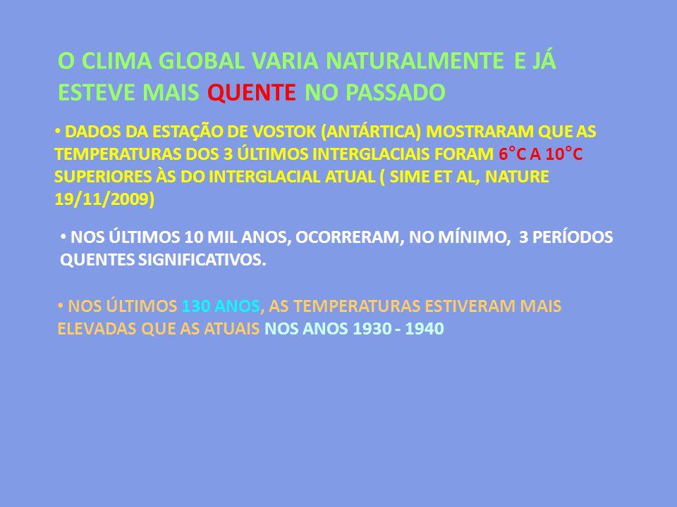 SÉRIE DA TEMPERATURA NO ÁRTICO ENTRE 1880 E 2004 (FONTE DE DADOS :CRU/UEA-JONES ET AL) ANOMALIAS DE TEMPERATURA (°C) ANO   ΔT > 4°C ------------------------------  DEGELO COM CO 2 < 300 ppm (?)