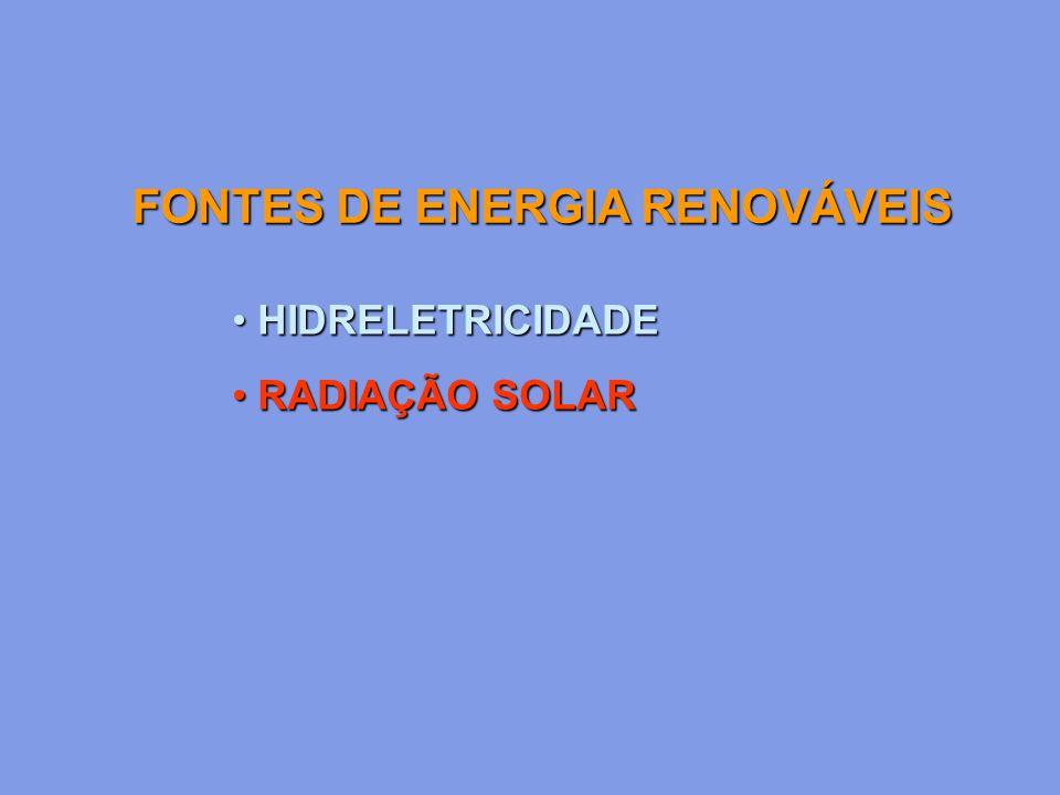 HIDRELETRICIDADE HIDRELETRICIDADE RADIAÇÃO SOLAR RADIAÇÃO SOLAR FONTES DE ENERGIA RENOVÁVEIS