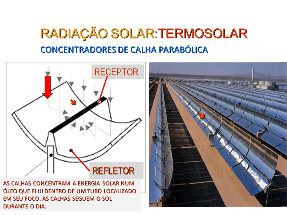 CONCENTRADORES DE CALHA PARABÓLICA  RADIAÇÃO SOLAR:TERMOSOLAR AS CALHAS CONCENTRAM A ENERGIA SOLAR NUM ÓLEO QUE FLUI DENTRO DE UM TUBO LOCALIZADO EM