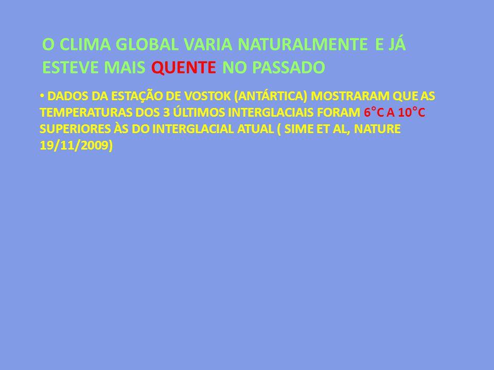 DADOS DA ESTAÇÃO DE VOSTOK (ANTÁRTICA) MOSTRARAM QUE AS TEMPERATURAS DOS 3 ÚLTIMOS INTERGLACIAIS FORAM 6°C A 10°C SUPERIORES ÀS DO INTERGLACIAL ATUAL