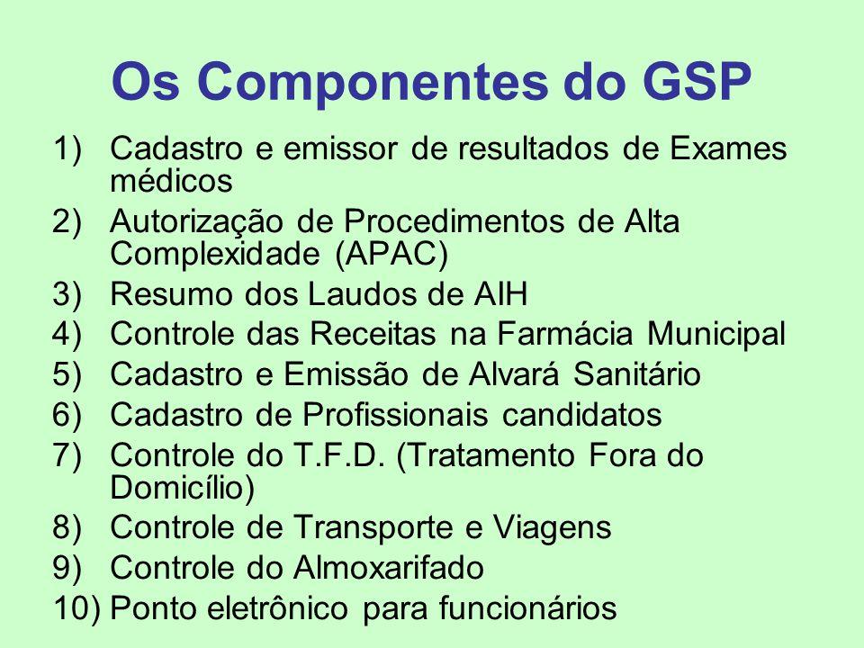 Os Componentes do GSP 1)Cadastro e emissor de resultados de Exames médicos 2)Autorização de Procedimentos de Alta Complexidade (APAC) 3)Resumo dos Lau