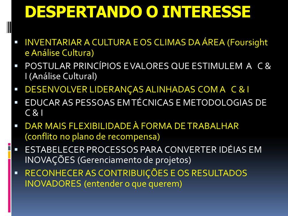 DESPERTANDO O INTERESSE  INVENTARIAR A CULTURA E OS CLIMAS DA ÁREA (Foursight e Análise Cultura)  POSTULAR PRINCÍPIOS E VALORES QUE ESTIMULEM A C & I (Análise Cultural)  DESENVOLVER LIDERANÇAS ALINHADAS COM A C & I  EDUCAR AS PESSOAS EM TÉCNICAS E METODOLOGIAS DE C & I  DAR MAIS FLEXIBILIDADE À FORMA DE TRABALHAR (conflito no plano de recompensa)  ESTABELECER PROCESSOS PARA CONVERTER IDÉIAS EM INOVAÇÕES (Gerenciamento de projetos)  RECONHECER AS CONTRIBUIÇÕES E OS RESULTADOS INOVADORES (entender o que querem)