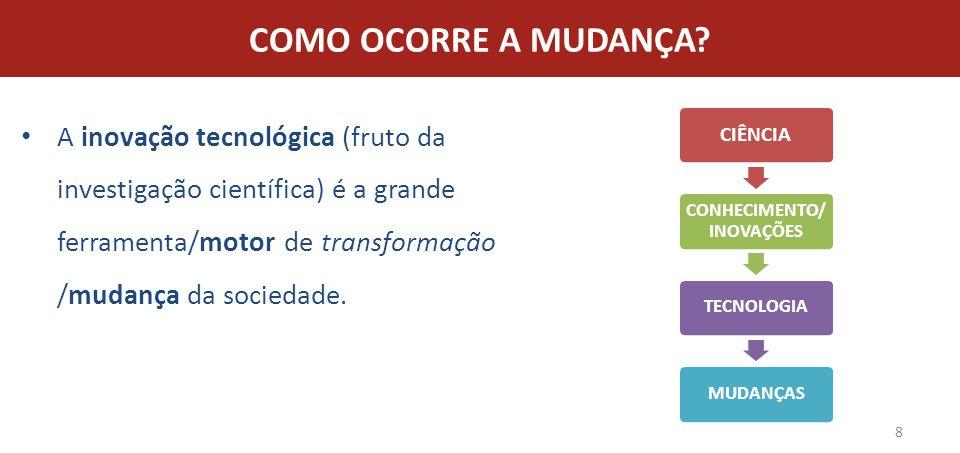 COMO OCORRE A MUDANÇA? 9 TECNOLOGIA ECONOMIA SOCIEDADE Molda