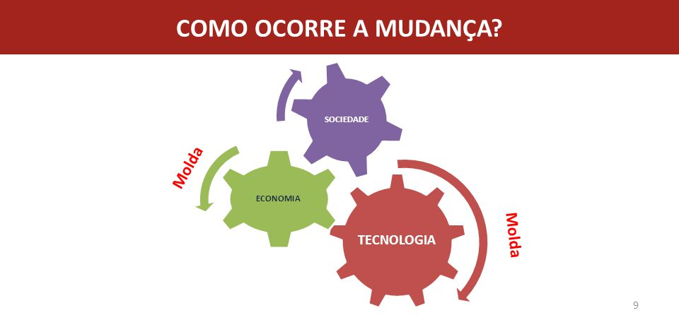 Define Metas para Implantação do Programa Sociedade da Informação .