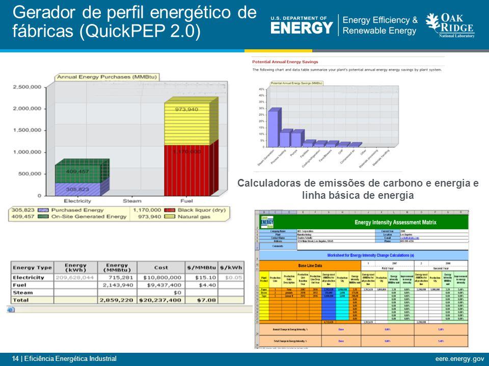14 | Eficiência Energética Industrialeere.energy.gov Gerador de perfil energético de fábricas (QuickPEP 2.0) Calculadoras de emissões de carbono e ene