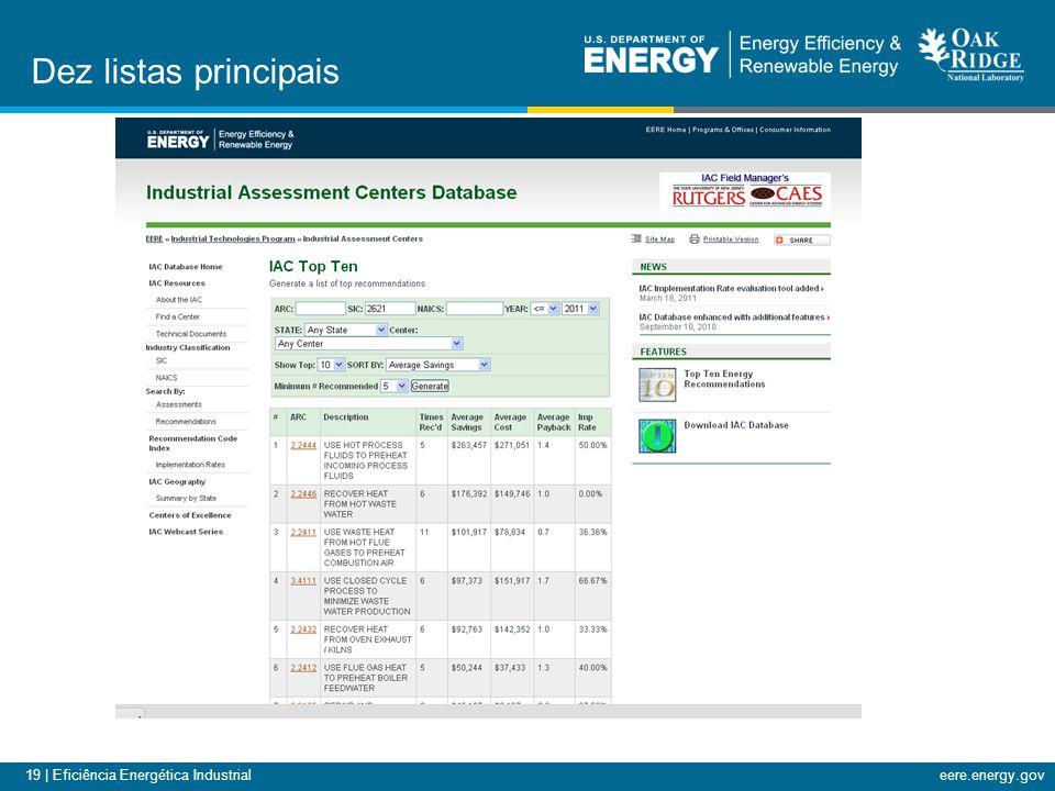 19 | Eficiência Energética Industrialeere.energy.gov Dez listas principais