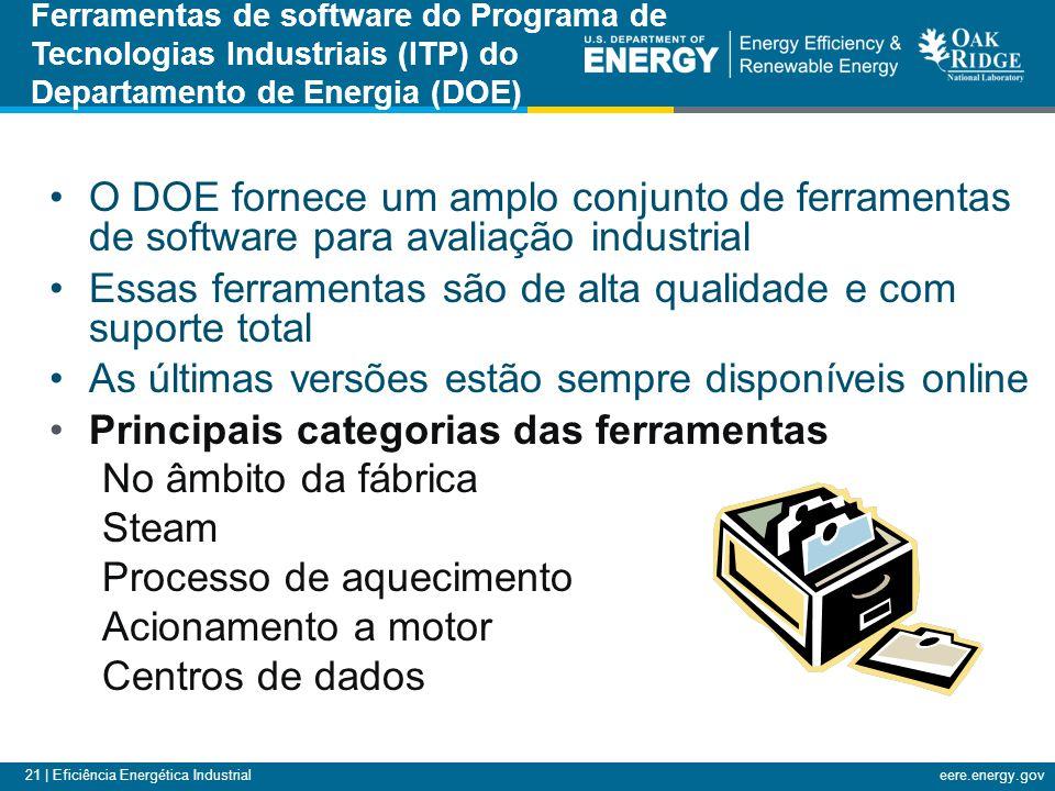 21 | Eficiência Energética Industrialeere.energy.gov O DOE fornece um amplo conjunto de ferramentas de software para avaliação industrial Essas ferram
