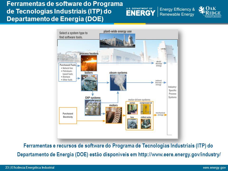 23 | Eficiência Energética Industrialeere.energy.gov Ferramentas de software do Programa de Tecnologias Industriais (ITP) do Departamento de Energia (