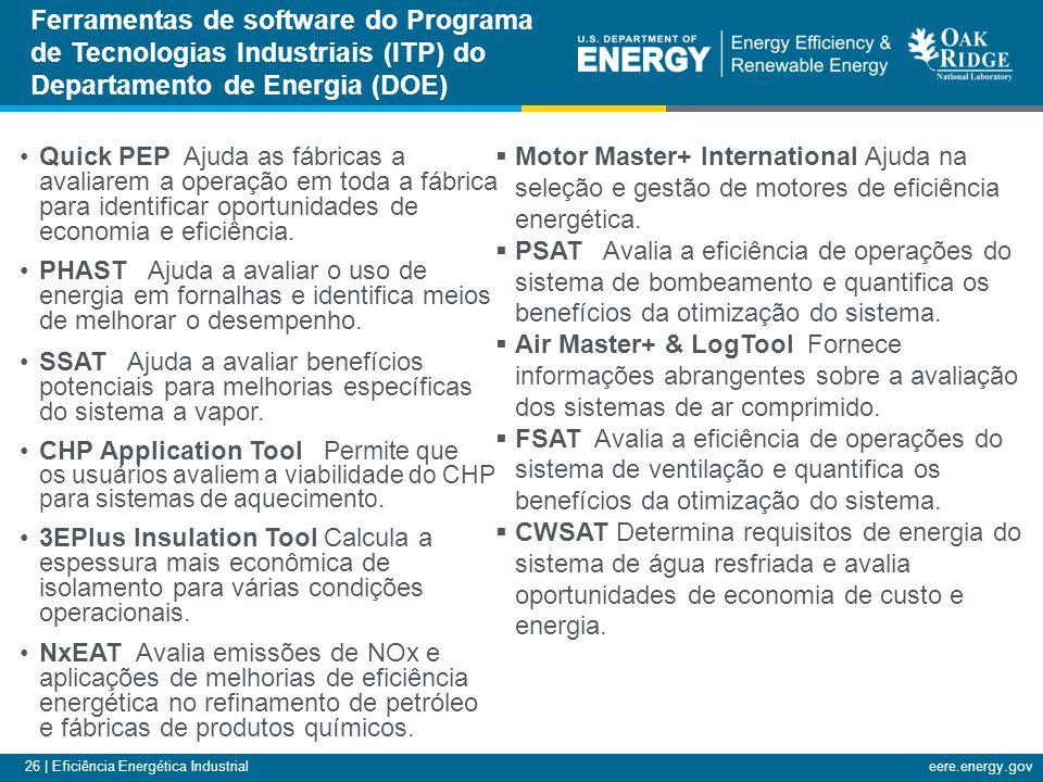 26 | Eficiência Energética Industrialeere.energy.gov Quick PEP Ajuda as fábricas a avaliarem a operação em toda a fábrica para identificar oportunidad