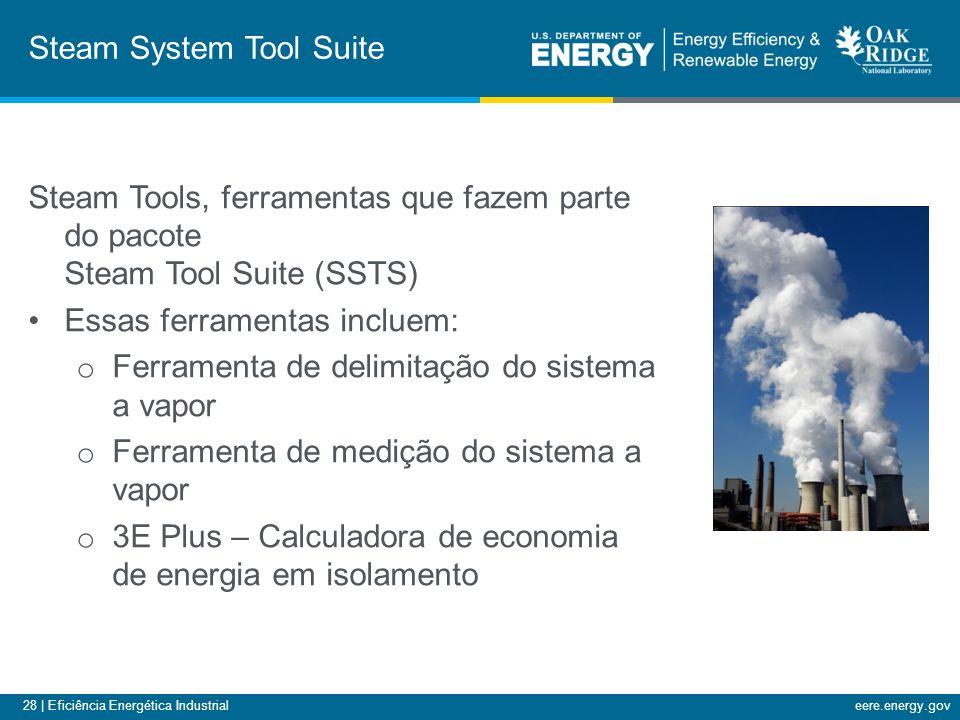 28 | Eficiência Energética Industrialeere.energy.gov Steam System Tool Suite Steam Tools, ferramentas que fazem parte do pacote Steam Tool Suite (SSTS