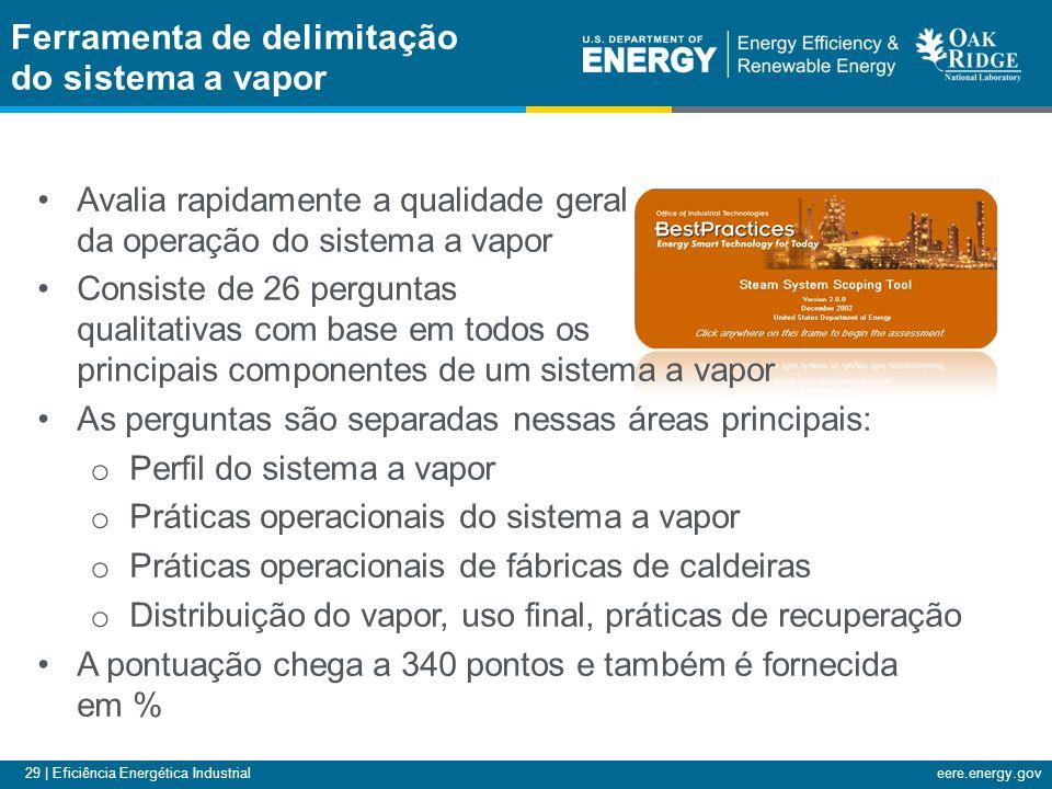 29 | Eficiência Energética Industrialeere.energy.gov Ferramenta de delimitação do sistema a vapor Avalia rapidamente a qualidade geral da operação do