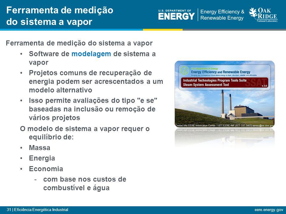 31 | Eficiência Energética Industrialeere.energy.gov Ferramenta de medição do sistema a vapor Software de modelagem de sistema a vapor Projetos comuns