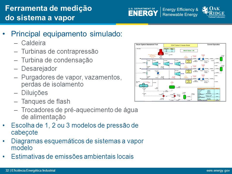 32 | Eficiência Energética Industrialeere.energy.gov Principal equipamento simulado: –Caldeira –Turbinas de contrapressão –Turbina de condensação –Des