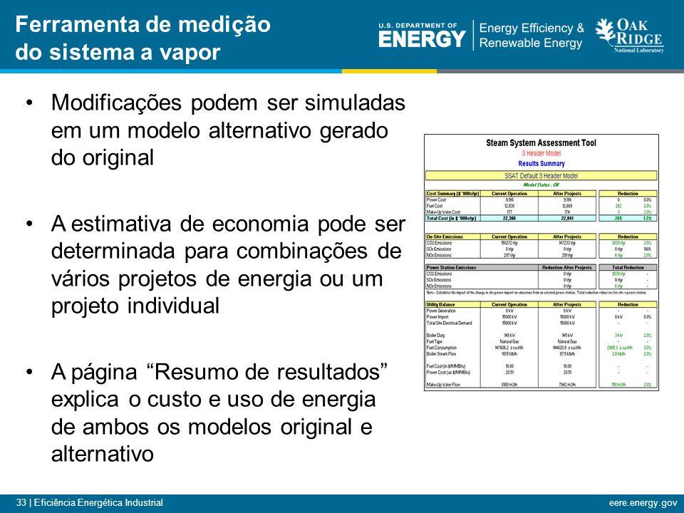 33 | Eficiência Energética Industrialeere.energy.gov Ferramenta de medição do sistema a vapor Modificações podem ser simuladas em um modelo alternativ