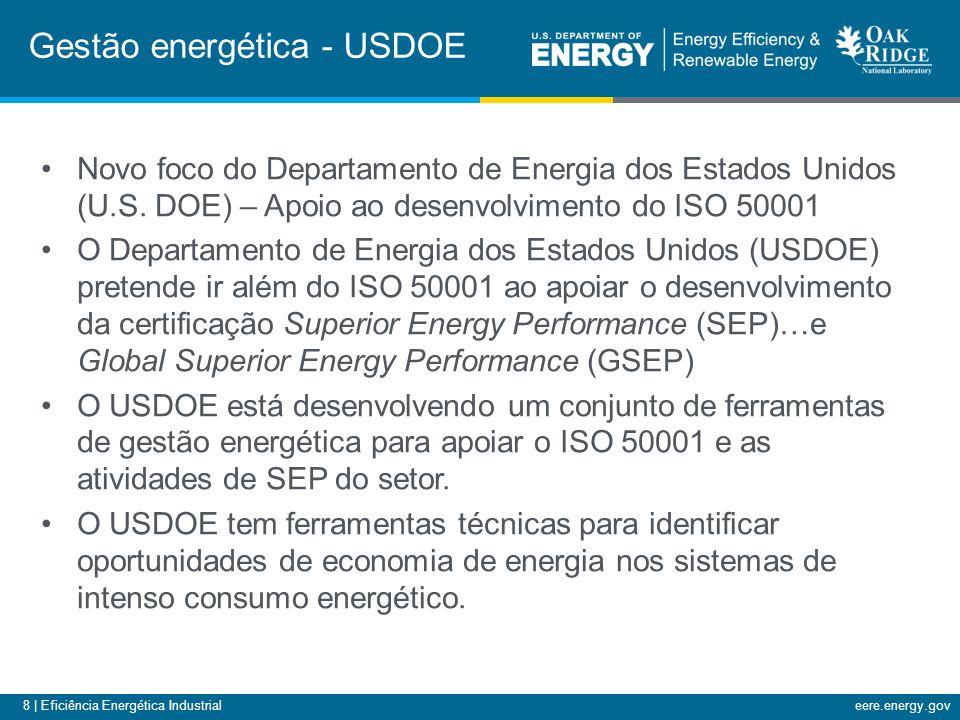 8 | Eficiência Energética Industrialeere.energy.gov Novo foco do Departamento de Energia dos Estados Unidos (U.S. DOE) – Apoio ao desenvolvimento do I