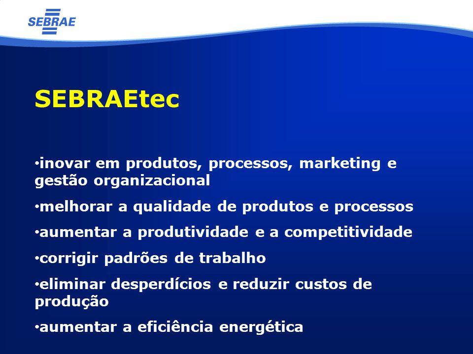 SEBRAEtec inovar em produtos, processos, marketing e gestão organizacional melhorar a qualidade de produtos e processos aumentar a produtividade e a competitividade corrigir padrões de trabalho eliminar desperdícios e reduzir custos de produção aumentar a eficiência energética