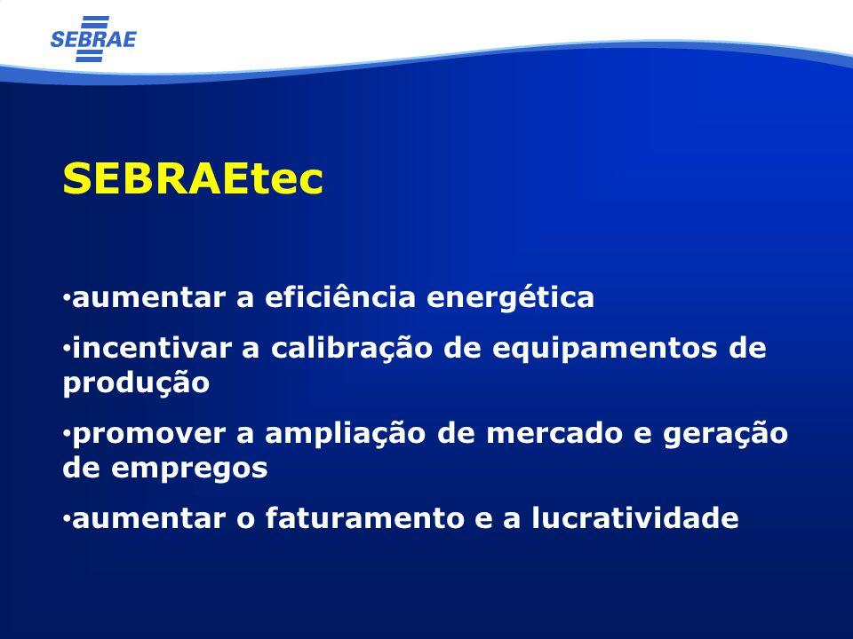 SEBRAEtec aumentar a eficiência energética incentivar a calibração de equipamentos de produção promover a ampliação de mercado e geração de empregos aumentar o faturamento e a lucratividade