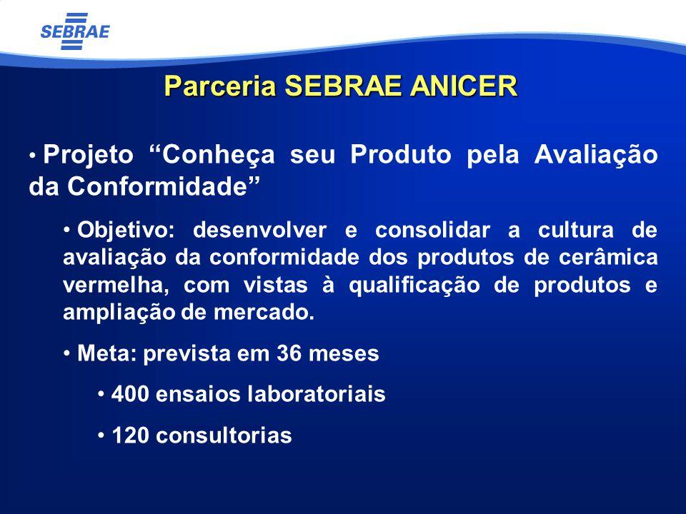 Parceria SEBRAE ANICER Projeto Conheça seu Produto pela Avaliação da Conformidade Objetivo: desenvolver e consolidar a cultura de avaliação da conformidade dos produtos de cerâmica vermelha, com vistas à qualificação de produtos e ampliação de mercado.