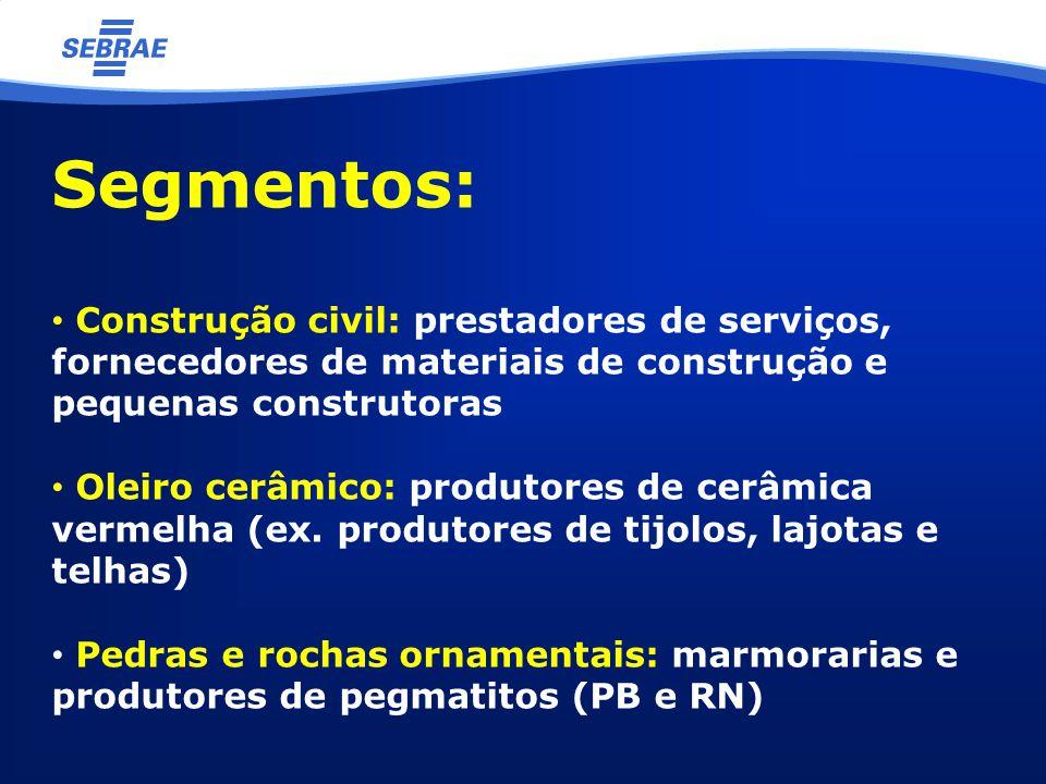 Segmentos: Construção civil: prestadores de serviços, fornecedores de materiais de construção e pequenas construtoras Oleiro cerâmico: produtores de cerâmica vermelha (ex.