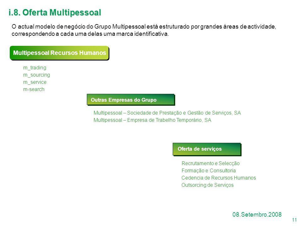 11 08.Setembro.2008 O actual modelo de negócio do Grupo Multipessoal está estruturado por grandes áreas de actividade, correspondendo a cada uma delas