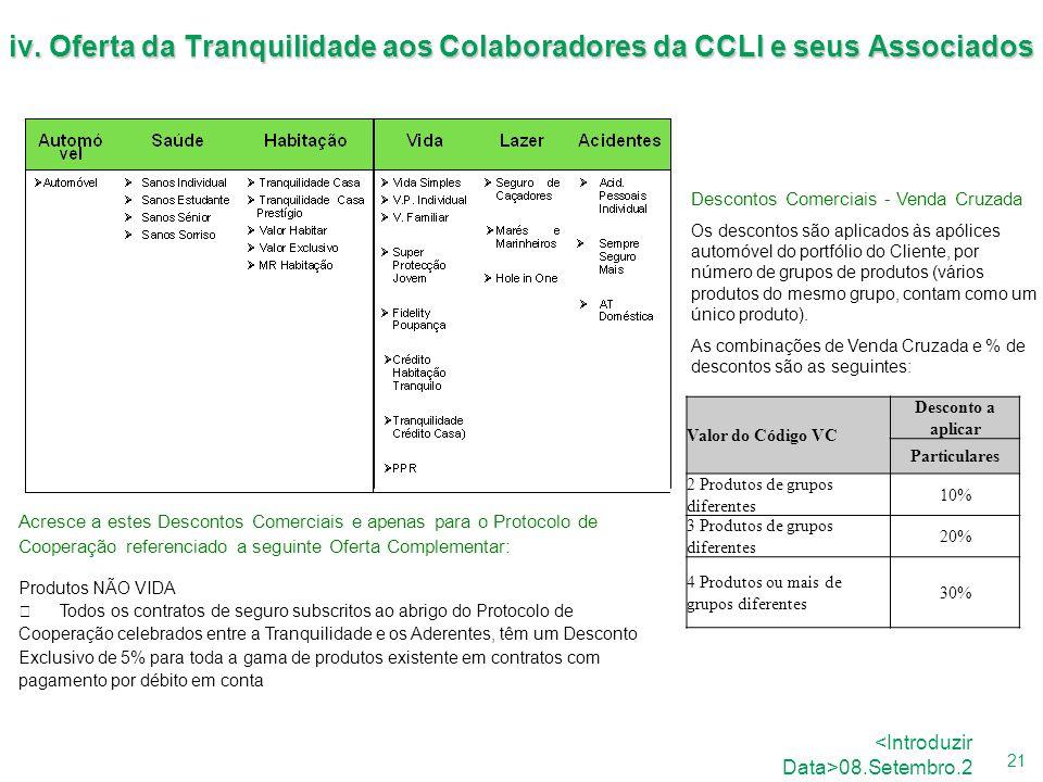 21 08.Setembro.2 008 iv. Oferta da Tranquilidade aos Colaboradores da CCLI e seus Associados Valor do Código VC Desconto a aplicar Particulares 2 Prod
