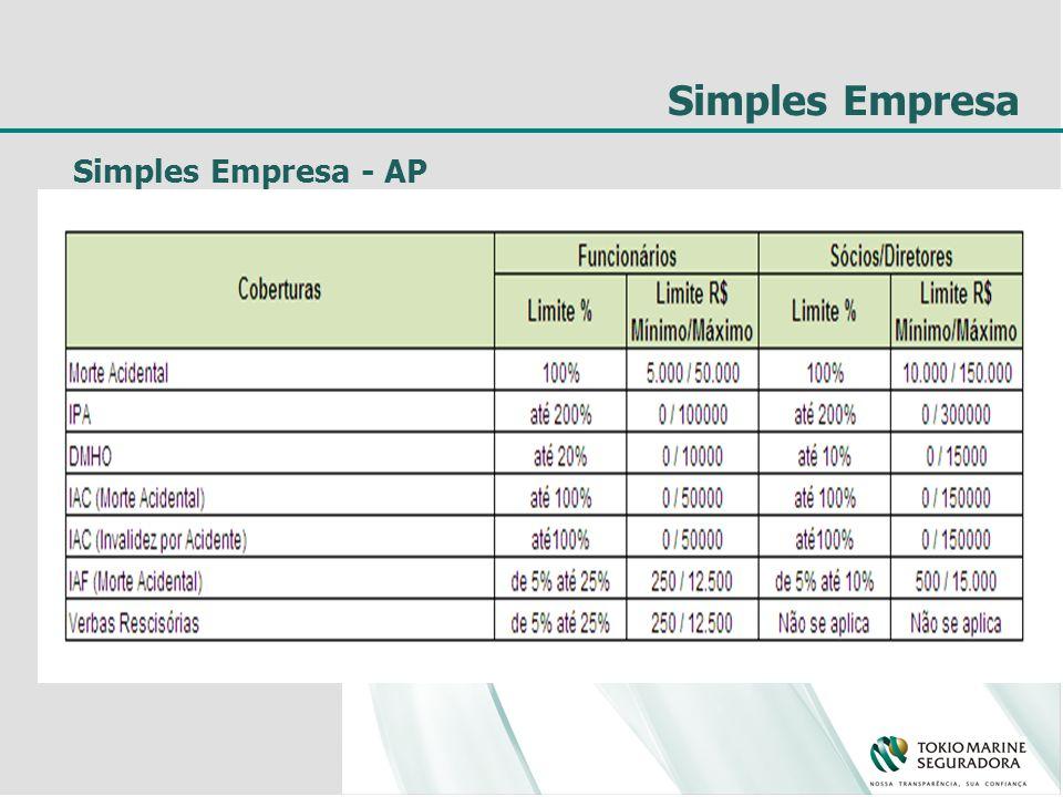 Simples Empresa Simples Empresa - AP
