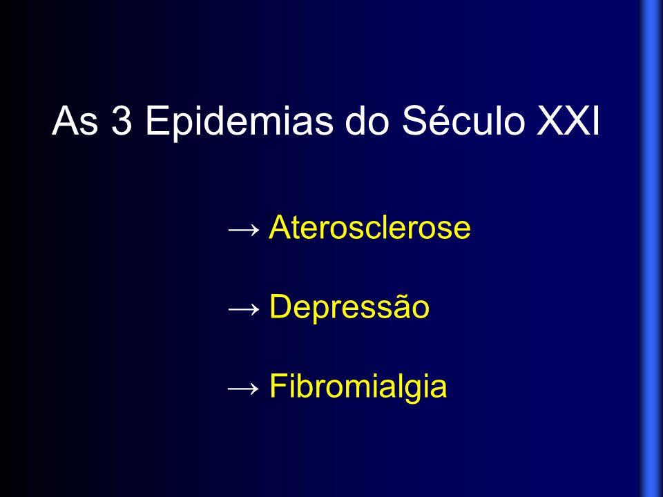As 3 Epidemias do Século XXI → Aterosclerose → Depressão → Fibromialgia