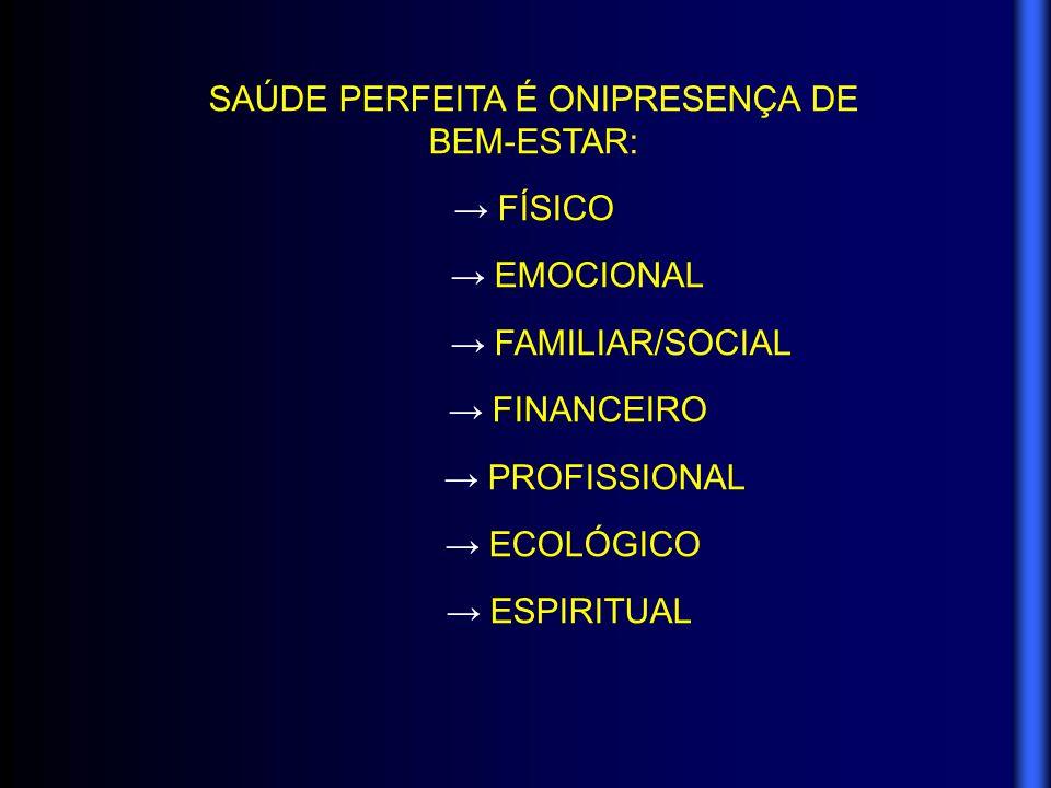 SAÚDE PERFEITA É ONIPRESENÇA DE BEM-ESTAR: → FÍSICO → EMOCIONAL → FAMILIAR/SOCIAL → FINANCEIRO → PROFISSIONAL → ECOLÓGICO → ESPIRITUAL