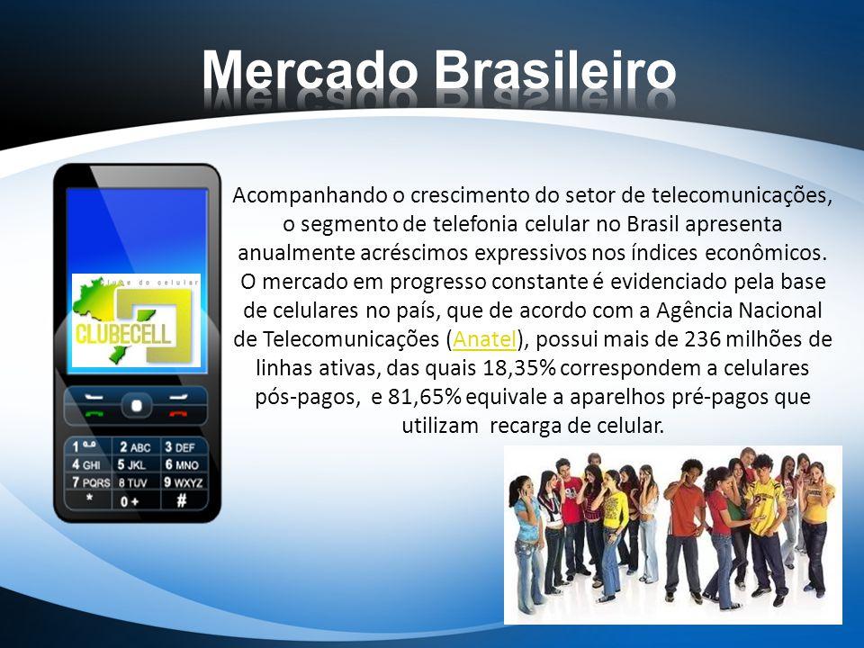 Acompanhando o crescimento do setor de telecomunicações, o segmento de telefonia celular no Brasil apresenta anualmente acréscimos expressivos nos índ