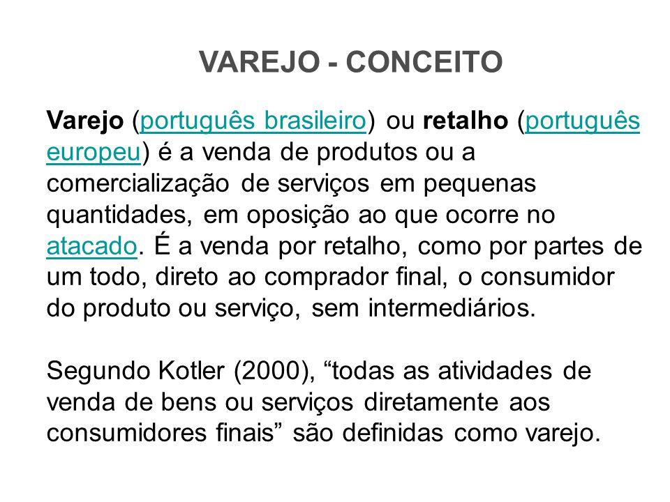 Varejo (português brasileiro) ou retalho (português europeu) é a venda de produtos ou a comercialização de serviços em pequenas quantidades, em oposiç