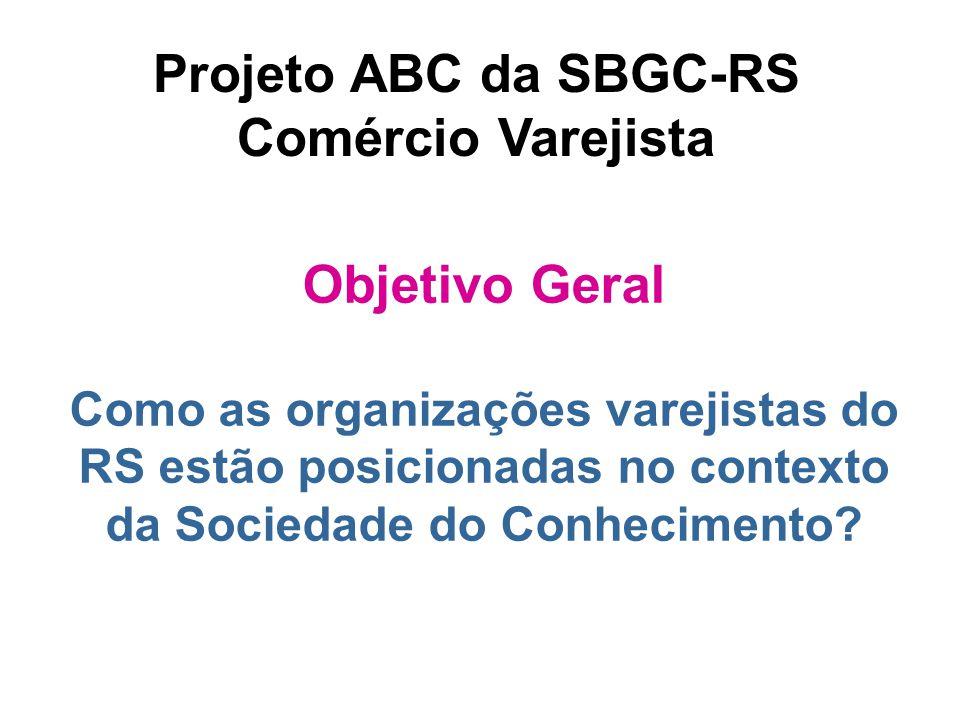 Objetivo Geral Como as organizações varejistas do RS estão posicionadas no contexto da Sociedade do Conhecimento? Projeto ABC da SBGC-RS Comércio Vare