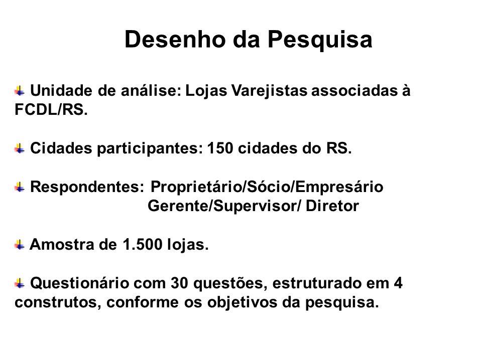 Desenho da Pesquisa Unidade de análise: Lojas Varejistas associadas à FCDL/RS. Cidades participantes: 150 cidades do RS. Respondentes: Proprietário/Só